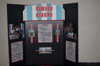 Display for Family Circus - ministry to children in Davao, Philippines www.familycircus.org